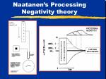 naatanen s processing negativity theory1