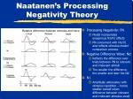 naatanen s processing negativity theory2
