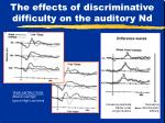 the effects of discriminative difficulty on the auditory nd