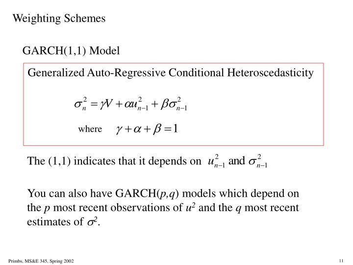 GARCH(1,1) Model