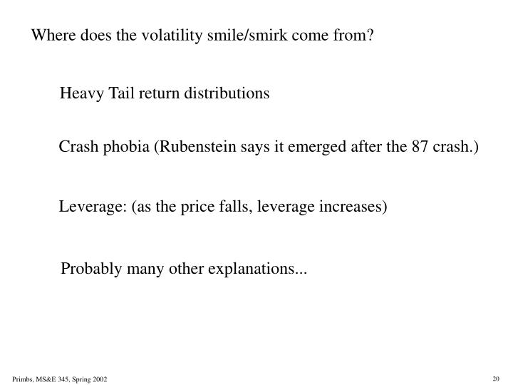 Where does the volatility smile/smirk come from?