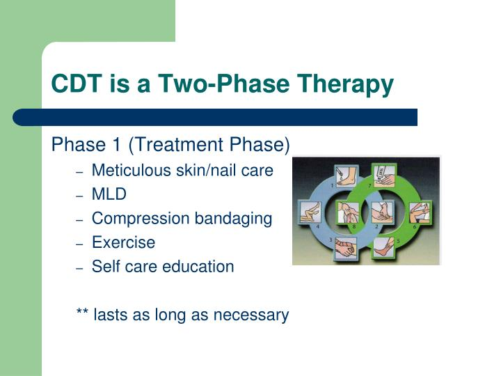 CDT is a Two-Phase Therapy