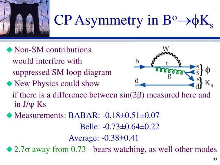 CP Asymmetry in B