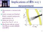 implications of b b s g measurement