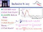 inclusive b s g