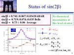 status of sin 2 b