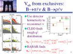 v ub from exclusives b p l n b r l n