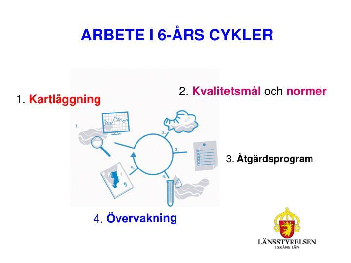 ARBETE I 6-ÅRS CYKLER