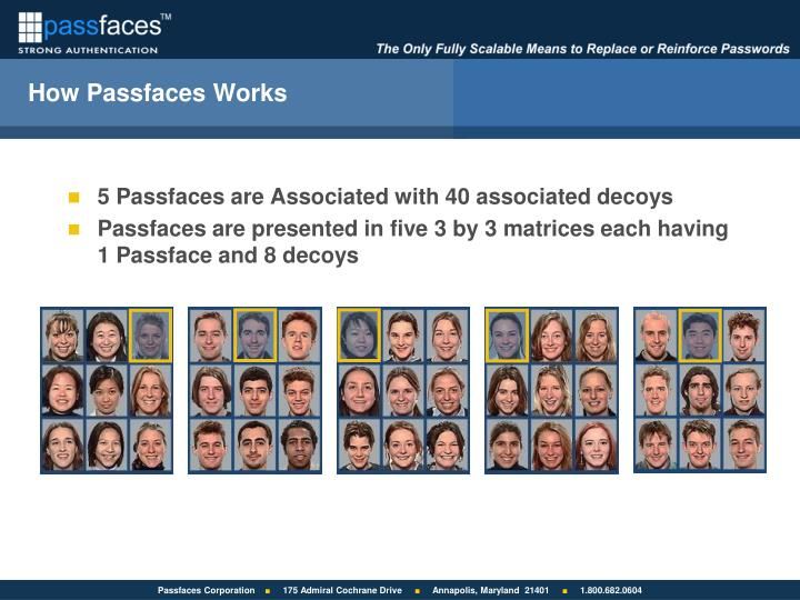 How Passfaces Works