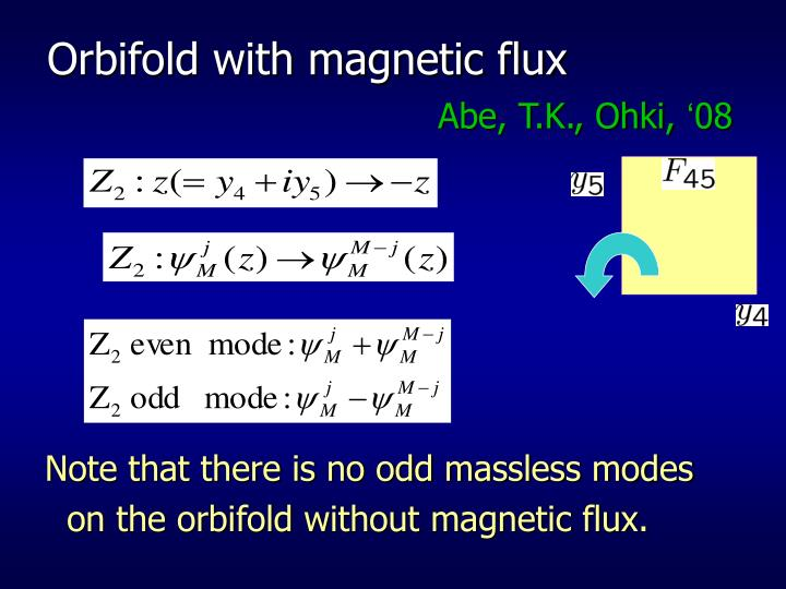 Orbifold with magnetic flux