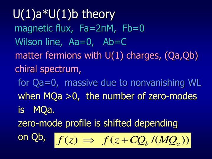 U(1)a*U(1)b theory