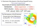 0 overview of the physics of the b and superb factory