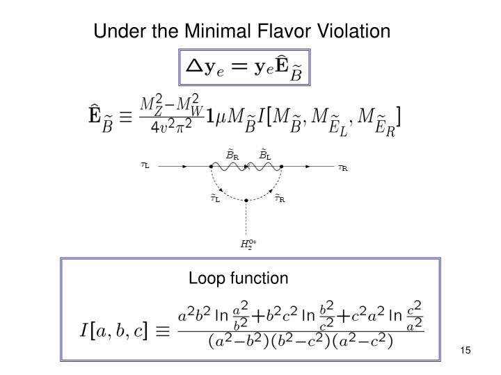 Under the Minimal Flavor Violation