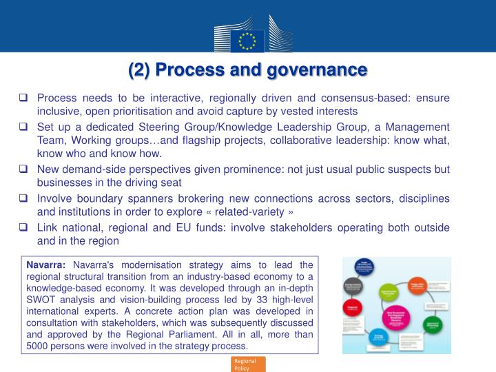 (2) Process and governance