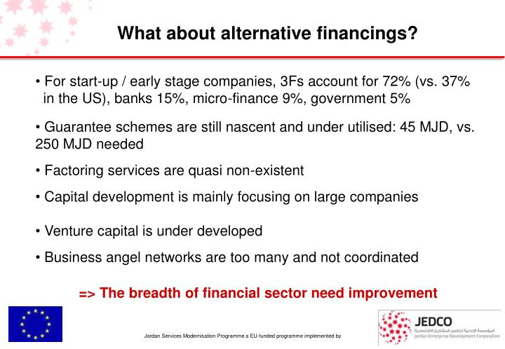 What about alternative financings?
