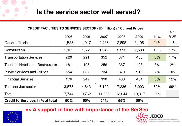 Is the service sector well served?