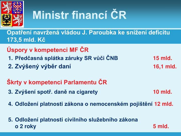 Opatření navržená vládou J. Paroubka ke snížení deficitu 173,5 mld. Kč