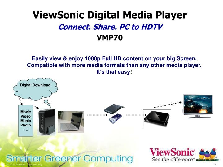 ViewSonic Digital Media Player