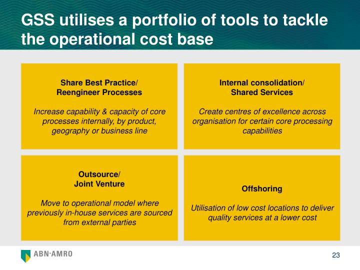 GSS utilises a portfolio of tools to tackle the operational cost base