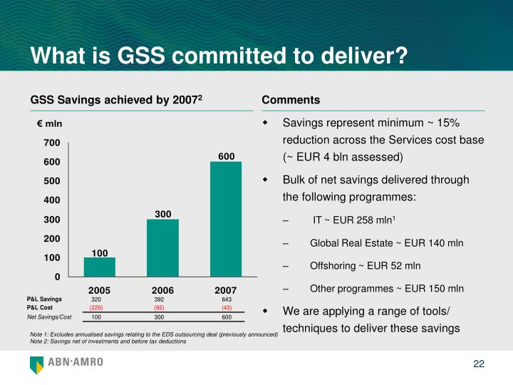 GSS Savings achieved by 2007