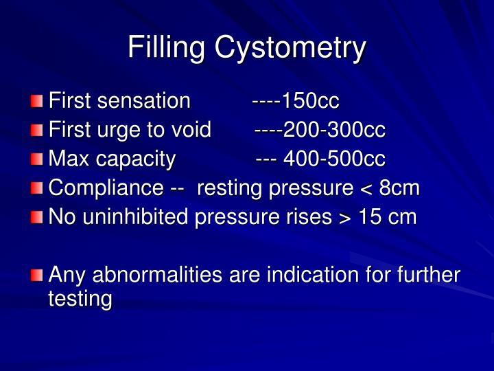 Filling Cystometry