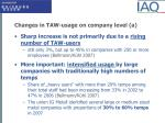 changes in taw usage on company level a