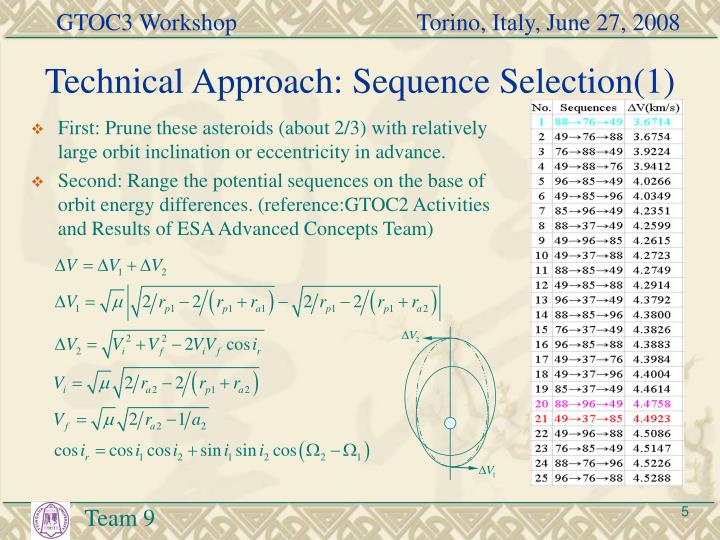 Technical Approach: Sequence Selection(1)