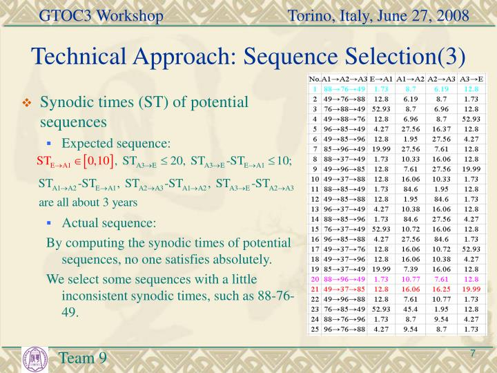 Technical Approach: Sequence Selection(3)