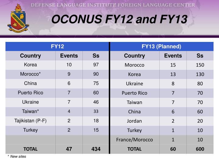 OCONUS FY12 and FY13