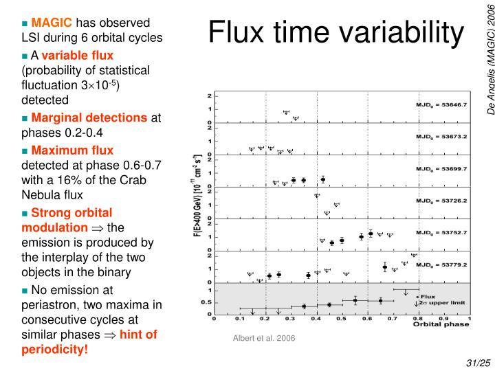Flux time variability