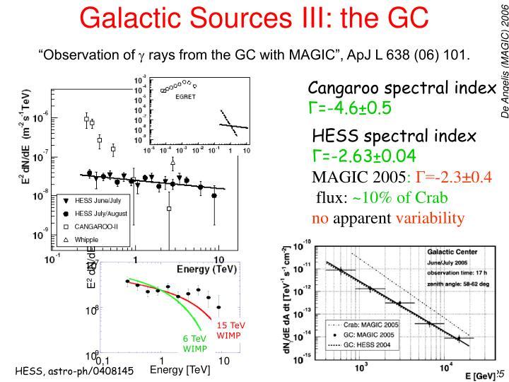 Galactic Sources III: the GC
