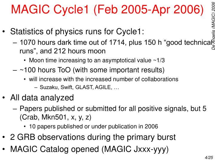 MAGIC Cycle1 (Feb 2005-Apr 2006)