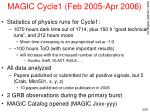 magic cycle1 feb 2005 apr 2006