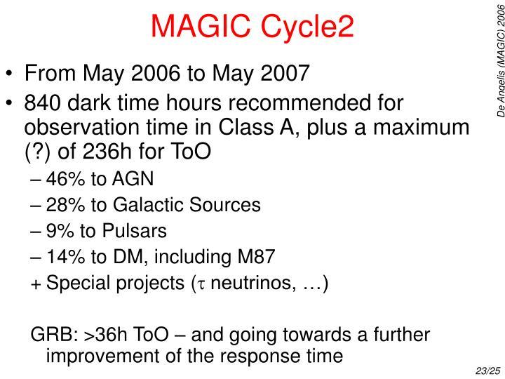 MAGIC Cycle2