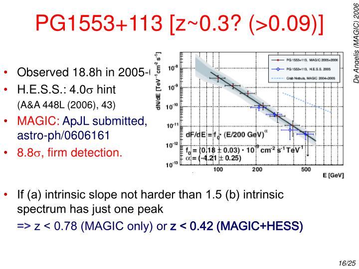 PG1553+113 [z~0.3? (>0.09)]