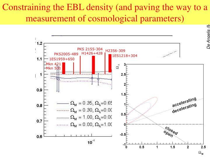 Constraining the EBL density (and paving the way to a measurement of cosmological parameters)