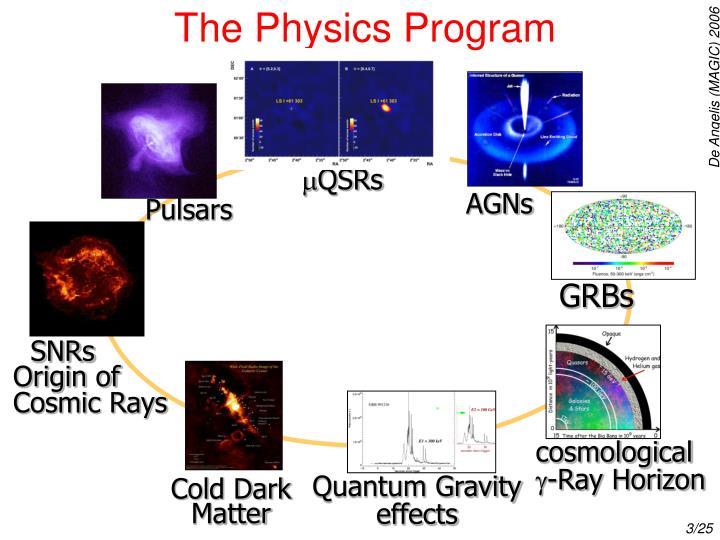 The Physics Program