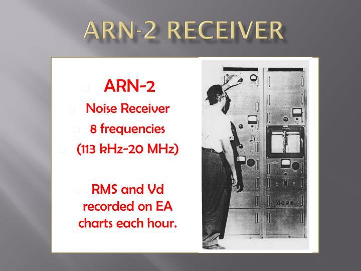 ARN-2 Receiver