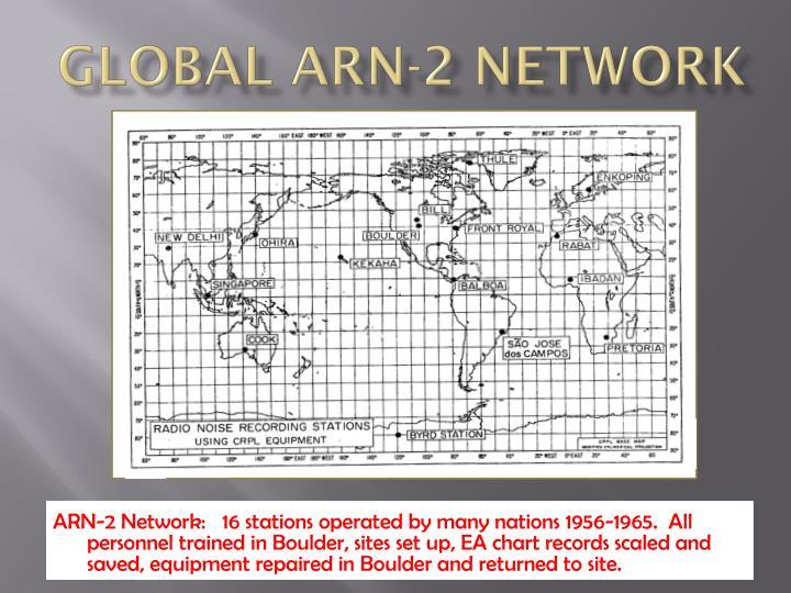 Global ARN-2