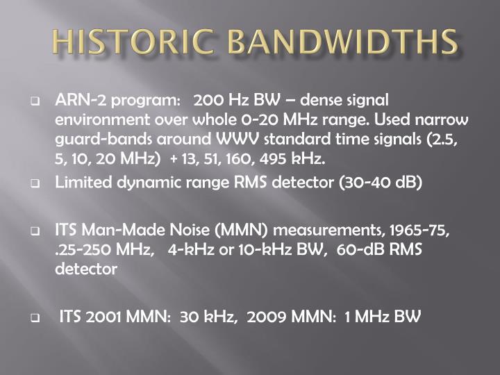 Historic Bandwidths