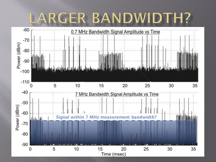Signal within 7 MHz measurement bandwidth?