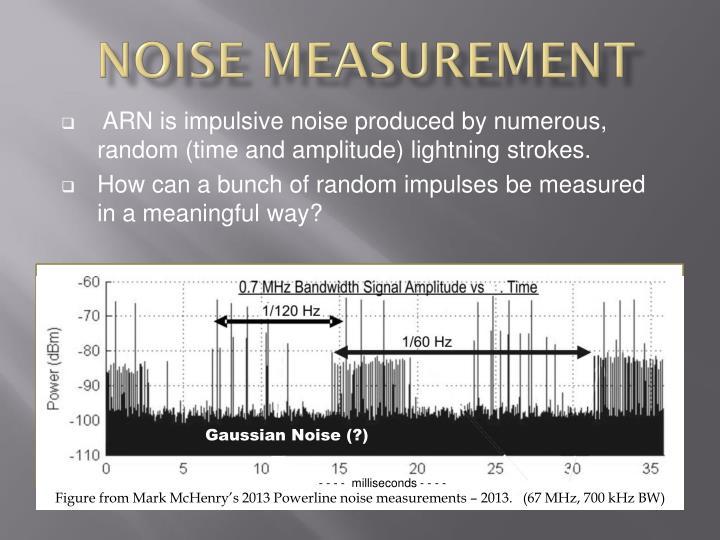 Gaussian Noise (?)