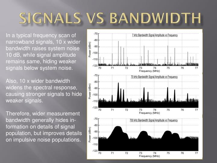 In a typical frequency scan of narrowband signals, 10 x wider bandwidth raises system noise