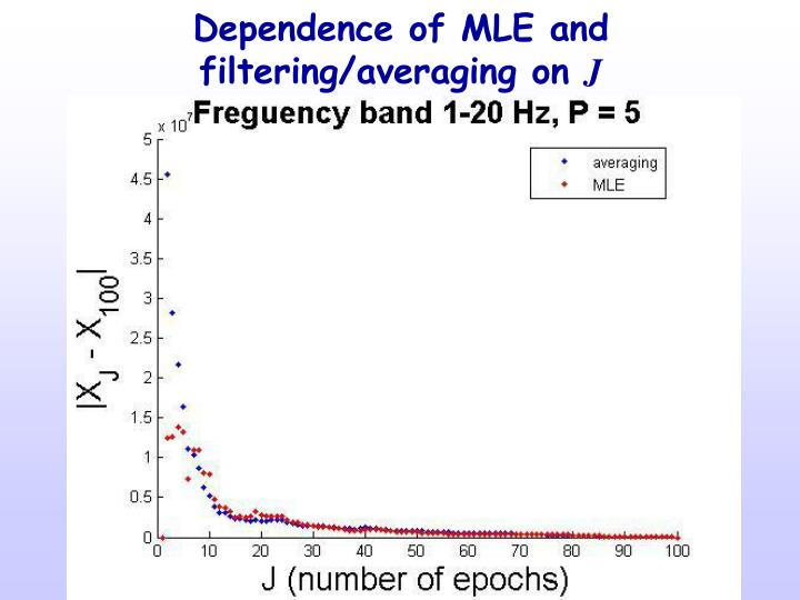 Dependence of MLE and filtering/averaging on