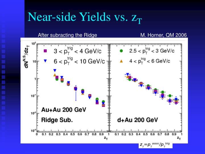Near-side Yields vs. z