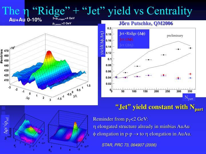 Jet+Ridge (