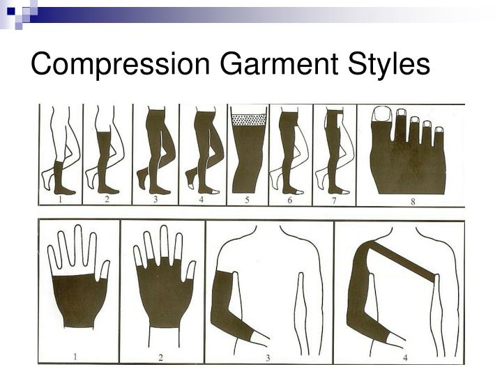 Compression Garment Styles