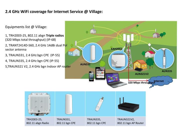 2.4 GHz WiFi coverage for Internet Service @ Village: