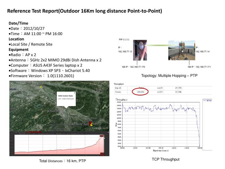 Reference Test Report(Outdoor 16Km long distance Point-to-Point)