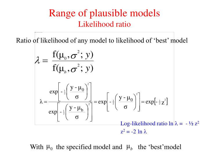 Range of plausible models